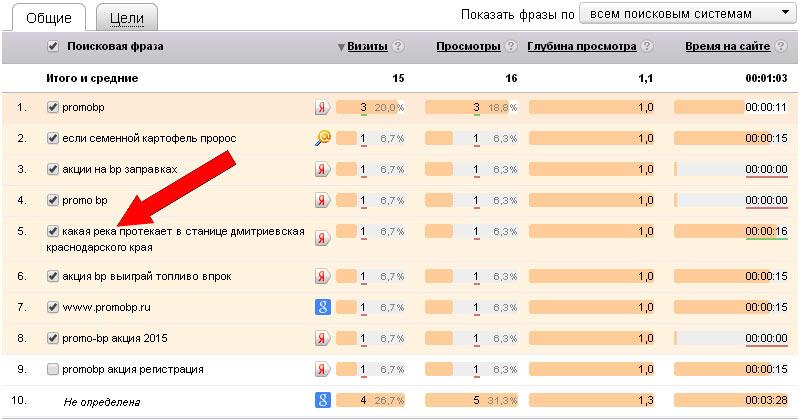 Результаты поиска реки в станице Дмитриевской Краснодарского края - искали реку Калалы
