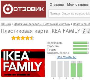 Пластиковая карта IKEA FAMILY - хорошие скидки. Читайте мой отзыв.