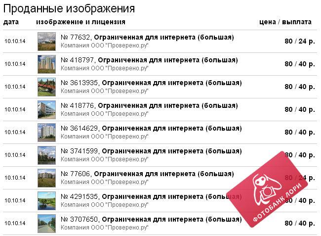 Девять моих фотографий Подмосковья, которые были проданы фотостоком Лори сайту Проверено.ру