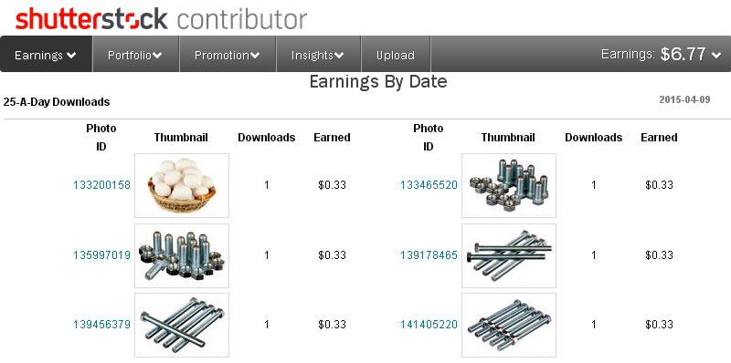 Фотобанк «Shutterstock» продал сегодня сразу пять моих фоторабот с изображением метизов